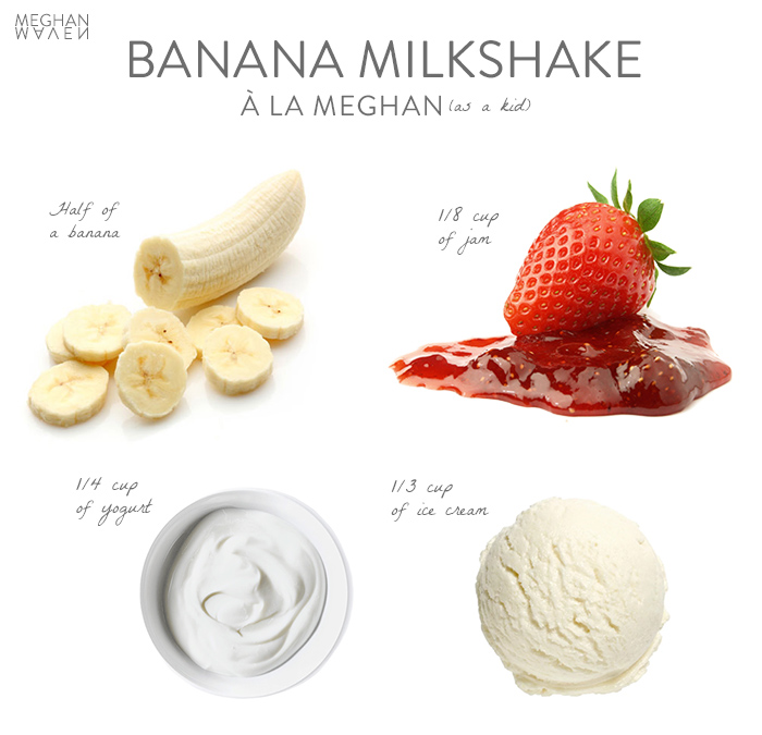 Meghan Markle Banana Milkshake Recipe Board